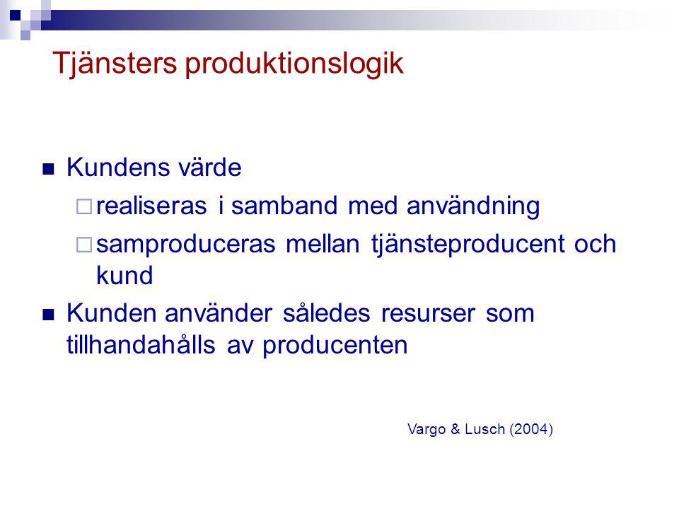 Tjänsters produktionslogik Kundens värde  realiseras i samband med användning  samproduceras mellan tjänsteproducent och kund Kunden använder således resurser som tillhandahålls av producenten Vargo & Lusch (2004)