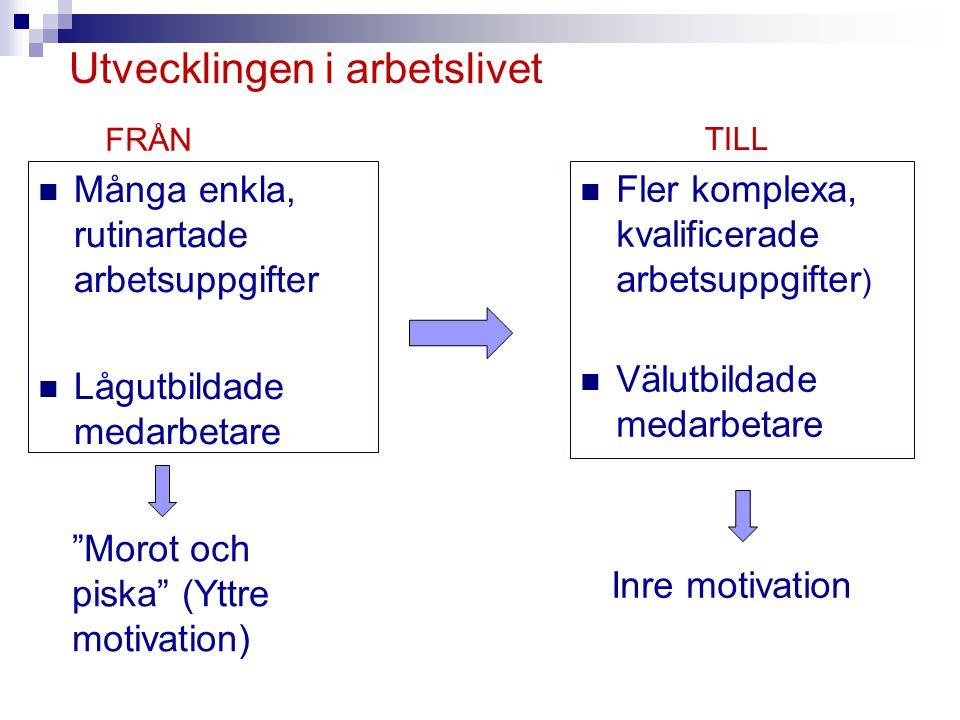 Många enkla, rutinartade arbetsuppgifter Lågutbildade medarbetare Utvecklingen i arbetslivet Fler komplexa, kvalificerade arbetsuppgifter ) Välutbildade medarbetare Inre motivation FRÅN TILL Morot och piska (Yttre motivation)