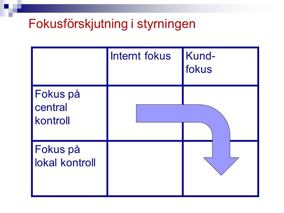 Internt fokusKund- fokus Fokus på central kontroll Fokus på lokal kontroll Fokusförskjutning i styrningen