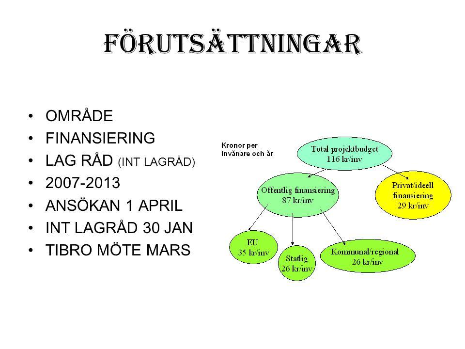 FÖRUTSÄTTNINGAR OMRÅDE FINANSIERING LAG RÅD (INT LAGRÅD) 2007-2013 ANSÖKAN 1 APRIL INT LAGRÅD 30 JAN TIBRO MÖTE MARS
