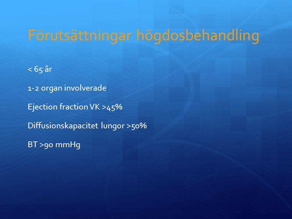 Förutsättningar högdosbehandling < 65 år 1-2 organ involverade Ejection fraction VK >45% Diffusionskapacitet lungor >50% BT >90 mmHg