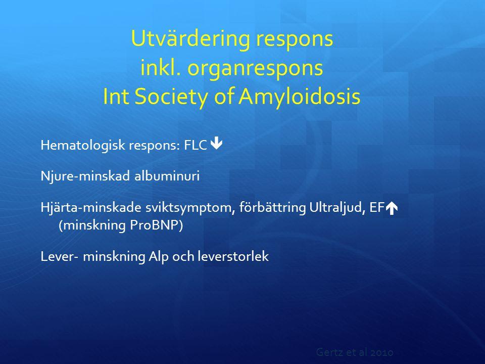 Utvärdering respons inkl.