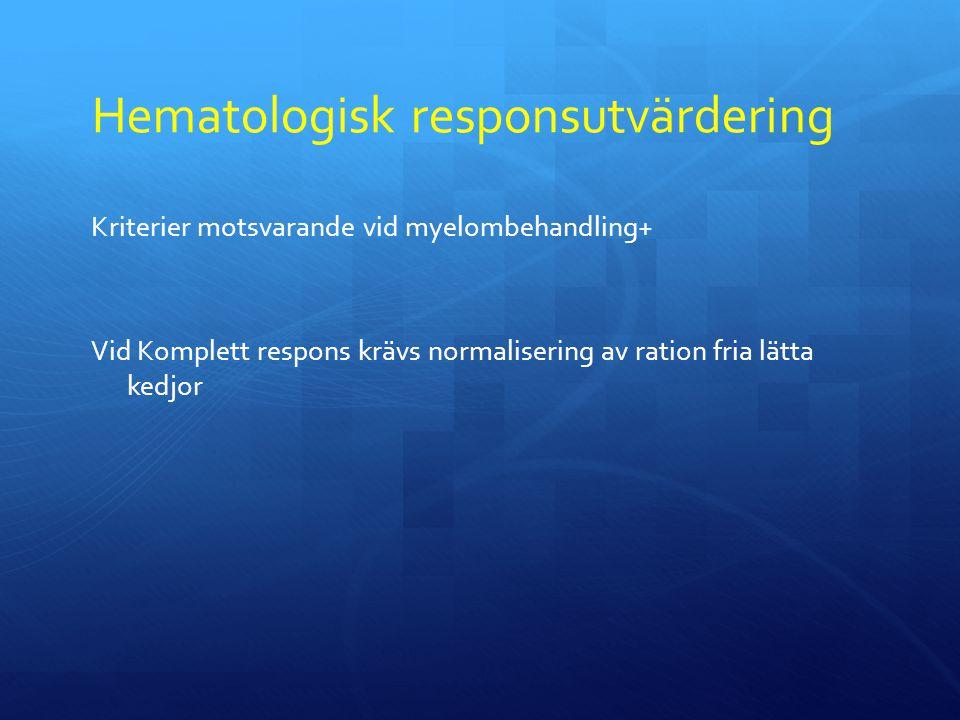 Hematologisk responsutvärdering Kriterier motsvarande vid myelombehandling+ Vid Komplett respons krävs normalisering av ration fria lätta kedjor