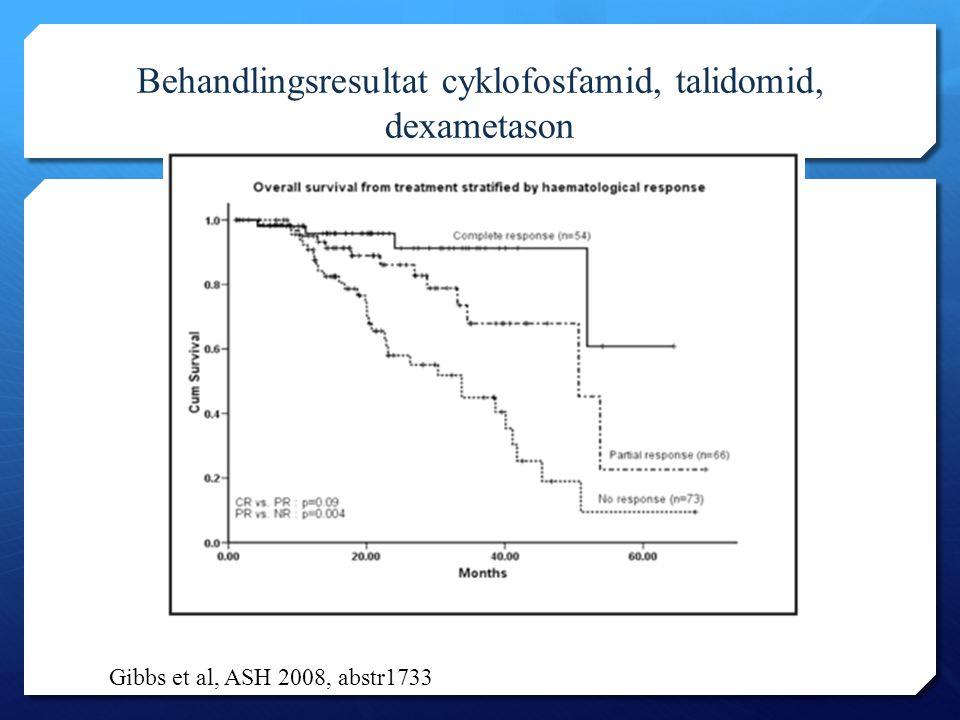 Behandlingsresultat cyklofosfamid, talidomid, dexametason Gibbs et al, ASH 2008, abstr1733