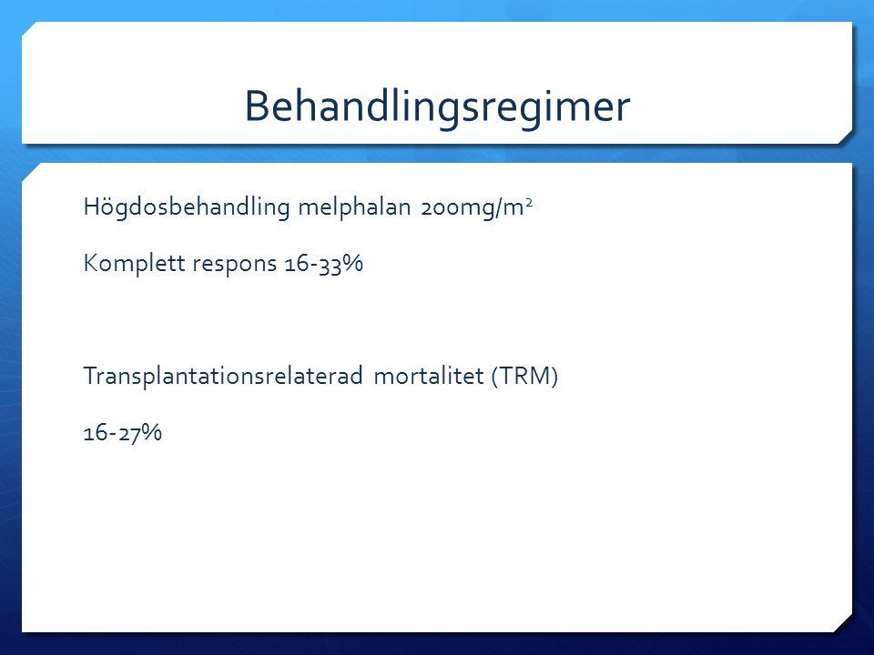 Behandlingsregimer Högdosbehandling melphalan 200mg/m 2 Komplett respons 16-33% Transplantationsrelaterad mortalitet (TRM) 16-27%