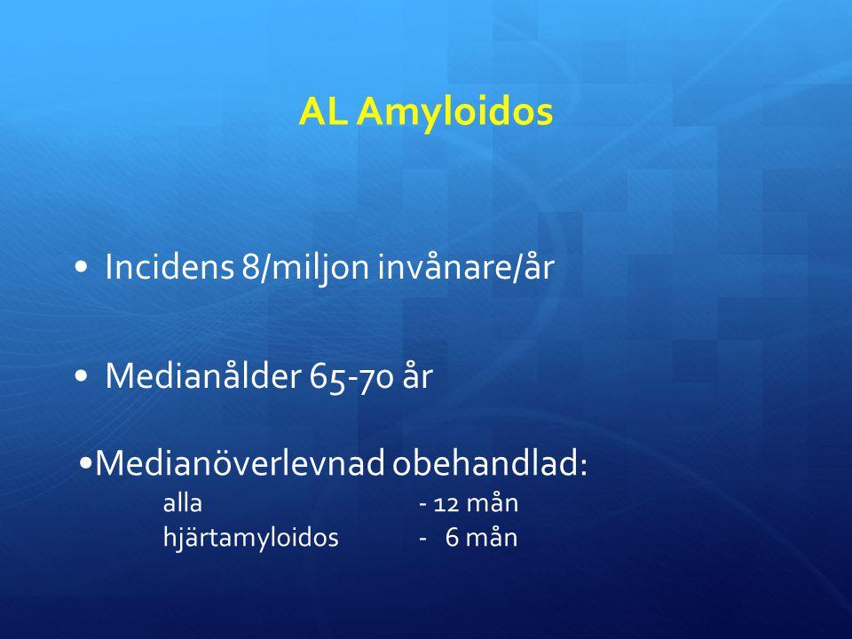 AL Amyloidos Incidens 8/miljon invånare/år Medianålder 65-70 år Medianöverlevnad obehandlad: alla- 12 mån hjärtamyloidos- 6 mån