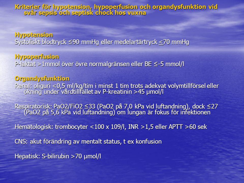 Kriterier för hypotension, hypoperfusion och organdysfunktion vid svår sepsis och septisk chock hos vuxna Hypotension Systoliskt blodtryck ≤90 mmHg eller medelartärtryck <70 mmHg Hypoperfusion P-laktat >1mmol över övre normalgränsen eller BE ≤-5 mmol/l Organdysfunktion Renal: oliguri 45 µmol/l Respiratorisk: PaO2/FiO2 ≤33 (PaO2 på 7,0 kPa vid luftandning), dock ≤27 (PaO2 på 5,6 kPa vid luftandning) om lungan är fokus för infektionen Hematologisk: trombocyter 1,5 eller APTT >60 sek CNS: akut förändring av mentalt status, t ex konfusion Hepatisk: S-bilirubin >70 µmol/l