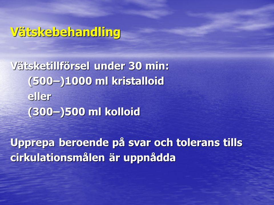 Vätskebehandling Vätsketillförsel under 30 min: (500–)1000 ml kristalloid eller (300–)500 ml kolloid Upprepa beroende på svar och tolerans tills cirkulationsmålen är uppnådda