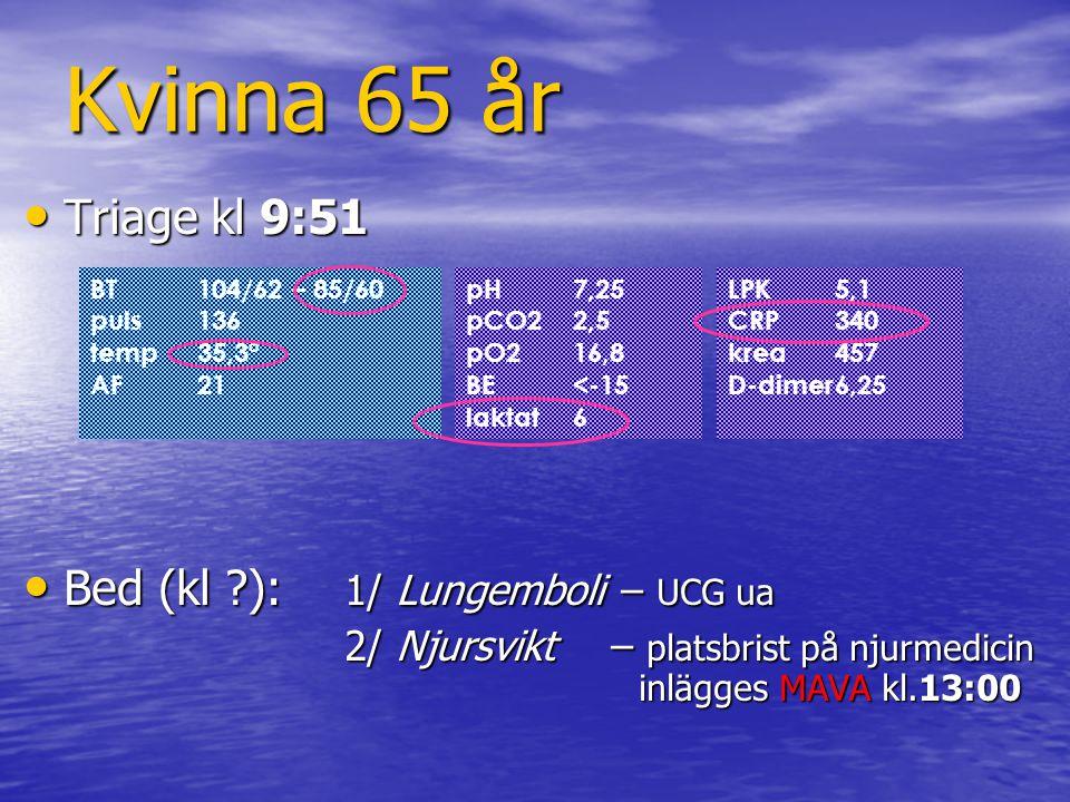 Triage kl 9:51 Triage kl 9:51 Bed (kl ?): 1/ Lungemboli – UCG ua Bed (kl ?): 1/ Lungemboli – UCG ua 2/ Njursvikt – platsbrist på njurmedicin inlägges MAVA kl.13:00 2/ Njursvikt – platsbrist på njurmedicin inlägges MAVA kl.13:00 BT104/62 – 85/60 puls136 temp35,3 ° AF21 pH7,25 pCO22,5 pO216,8 BE<-15 laktat6 LPK5,1 CRP340 krea457 D-dimer6,25 Kvinna 65 år