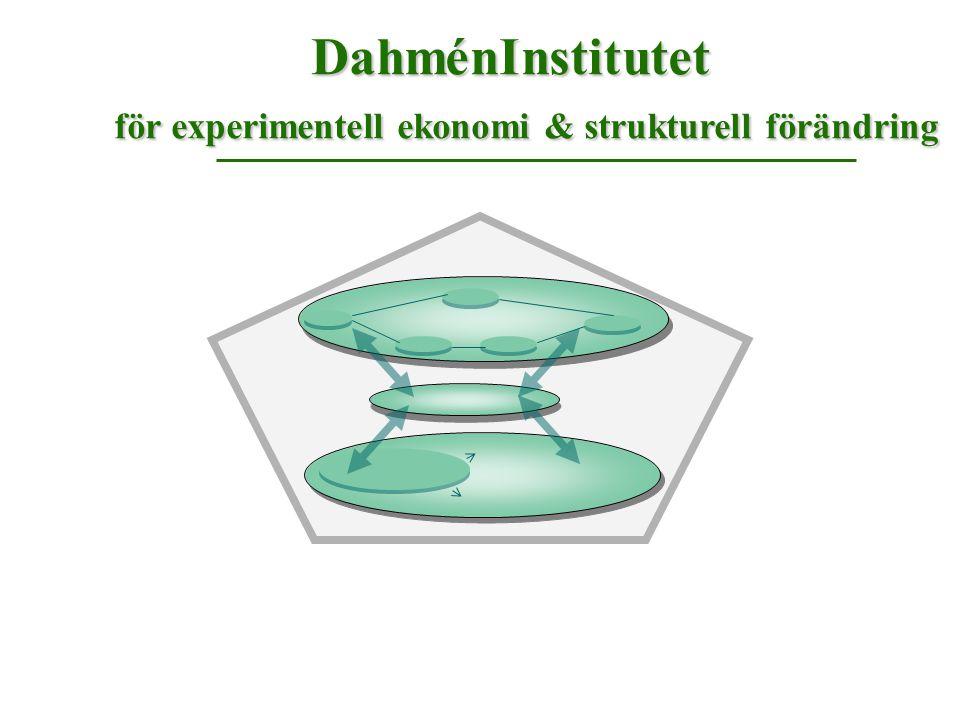 VISION ; Dahmén Institutet skall vara det ledande nätverksnavet i Sverige för kunskapsutveckling och kompetensstöd när det gäller ledning, styrning och koordinering av strategiska utvecklingsprocesser i regionala och sektoriella innovationssystem och kluster.
