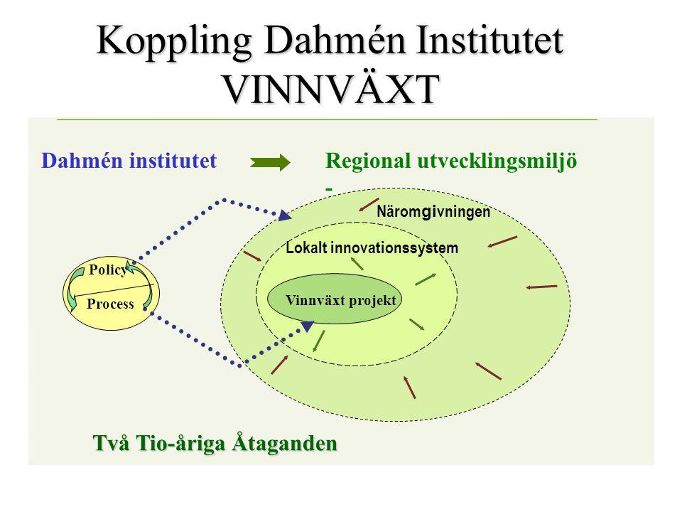 Policy Process Lokalt innovationssystem Vinnväxt projekt Närom gi vningen Dahmén institutetRegional utvecklingsmiljö - Koppling Dahmén Institutet VINN