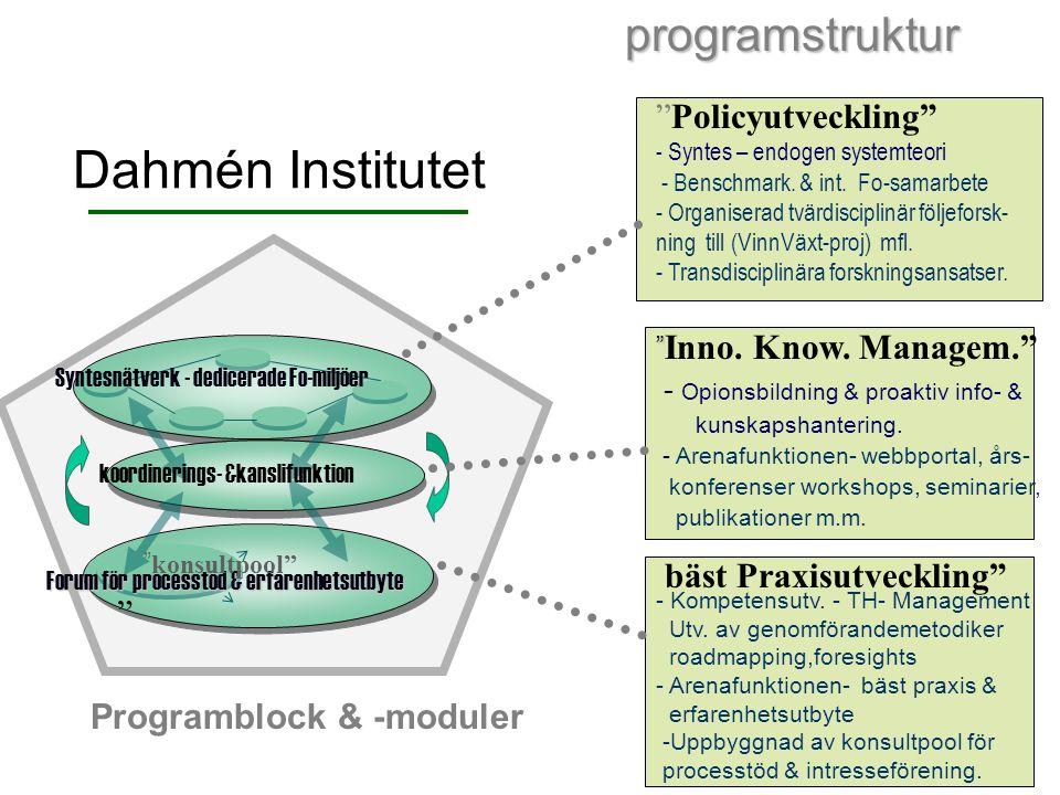 Forum för processtöd & erfarenhetsutbyte konsultpool Syntesnätverk - dedicerade Fo-miljöer koordinerings- &kanslifunktion programstruktur programstruktur Programblock & -moduler Policyutveckling - Syntes – endogen systemteori - Benschmark.