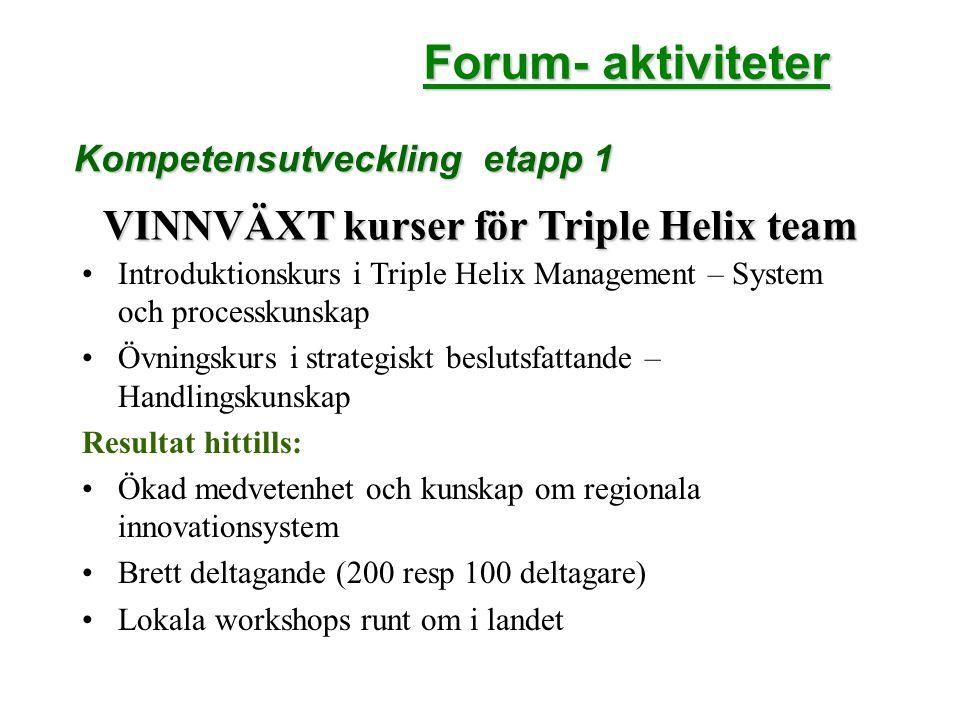 VINNVÄXT kurser för Triple Helix team Introduktionskurs i Triple Helix Management – System och processkunskap Övningskurs i strategiskt beslutsfattand