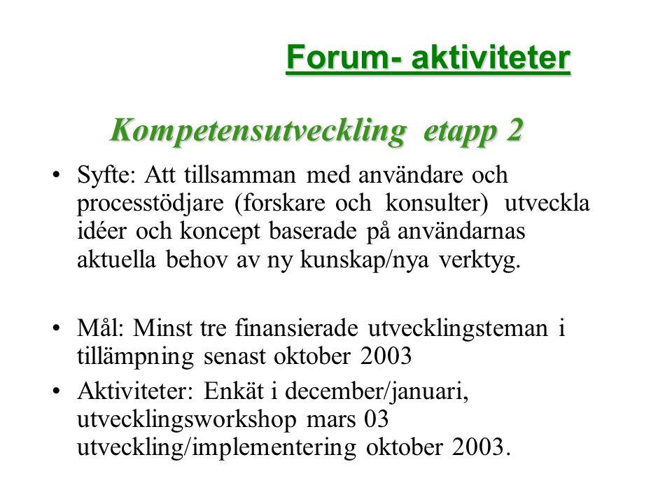 Kompetensutveckling etapp 2 Syfte: Att tillsamman med användare och processtödjare (forskare och konsulter) utveckla idéer och koncept baserade på anv