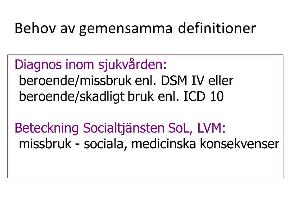 Behov av gemensamma definitioner Diagnos inom sjukvården: beroende/missbruk enl. DSM IV eller beroende/skadligt bruk enl. ICD 10 Beteckning Socialtjän