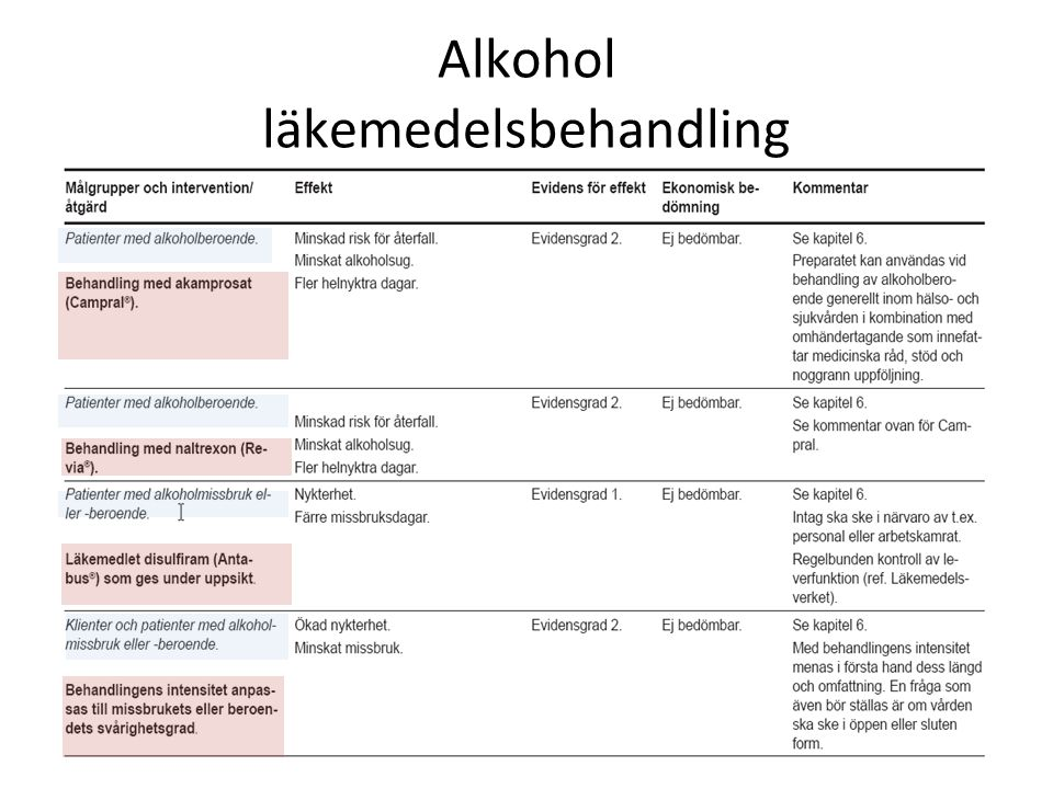 Alkohol läkemedelsbehandling