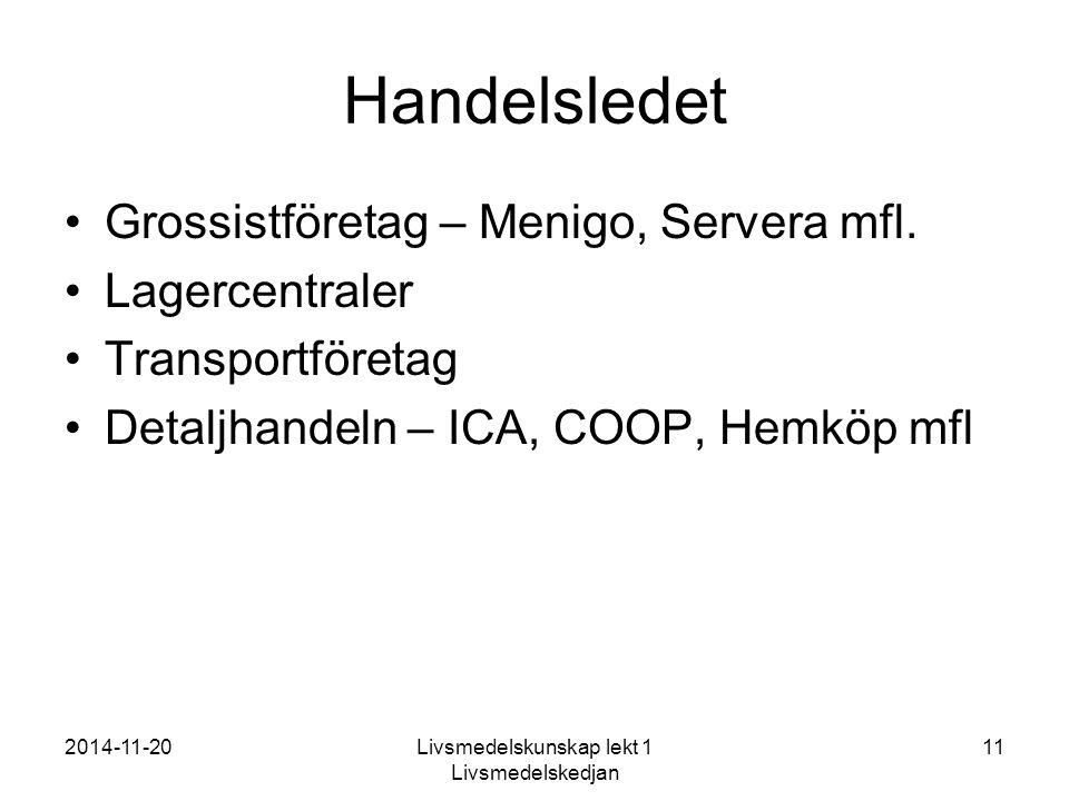 2014-11-20Livsmedelskunskap lekt 1 Livsmedelskedjan 11 Handelsledet Grossistföretag – Menigo, Servera mfl.