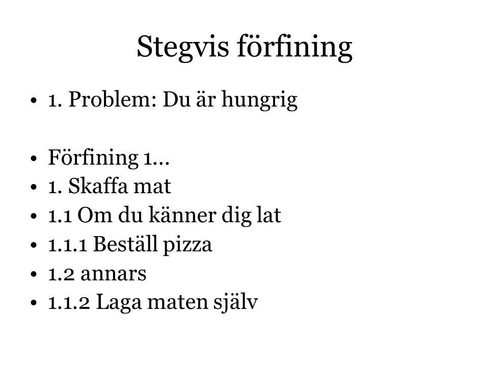 1.Problem: Du är hungrig Förfining 1... 1.