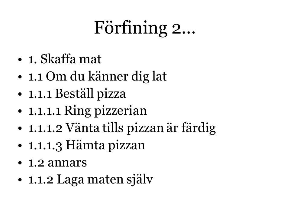 Förfining 2...1.