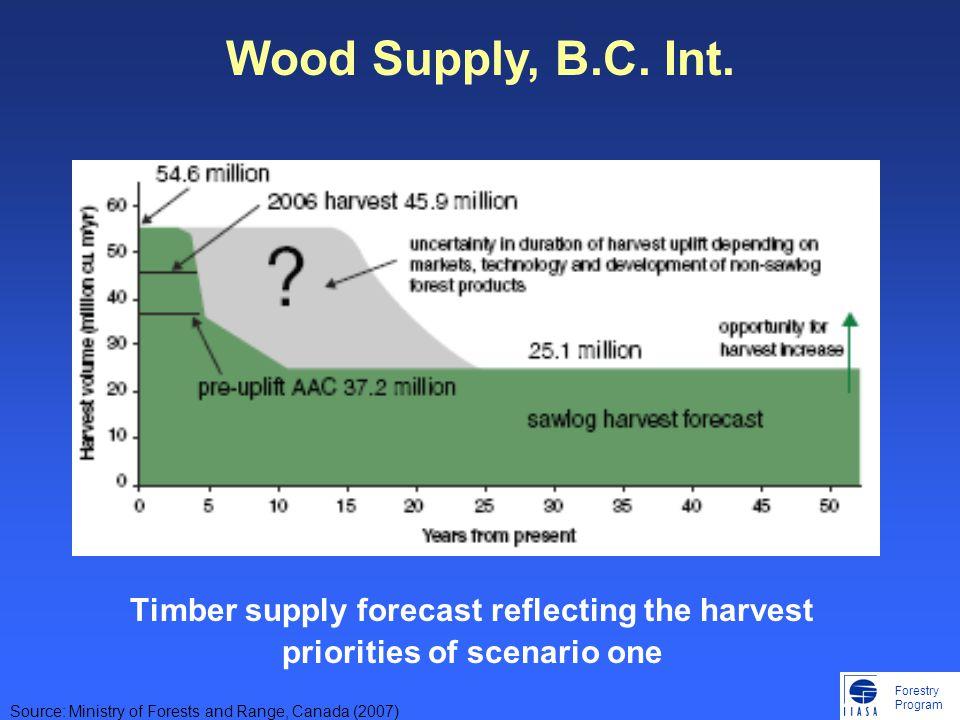 Forestry Program Lohmanders observation 080429: Virkesförrådet i Canada är ca 10 gånger högre än i Sverige.