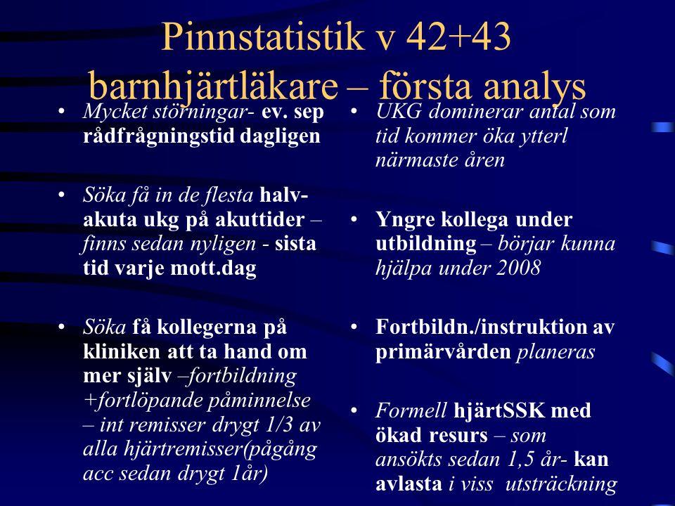 Pinnstatistik v 42+43 barnhjärtläkare – första analys Mycket störningar- ev.