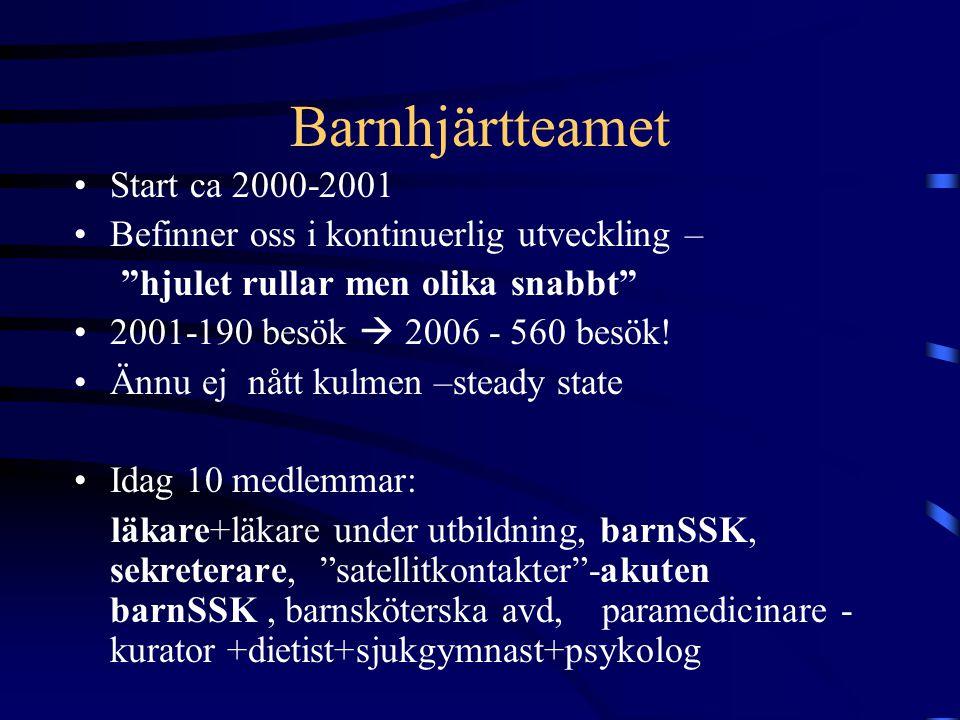 Barnhjärtteamet Start ca 2000-2001 Befinner oss i kontinuerlig utveckling – hjulet rullar men olika snabbt 2001-190 besök  2006 - 560 besök.