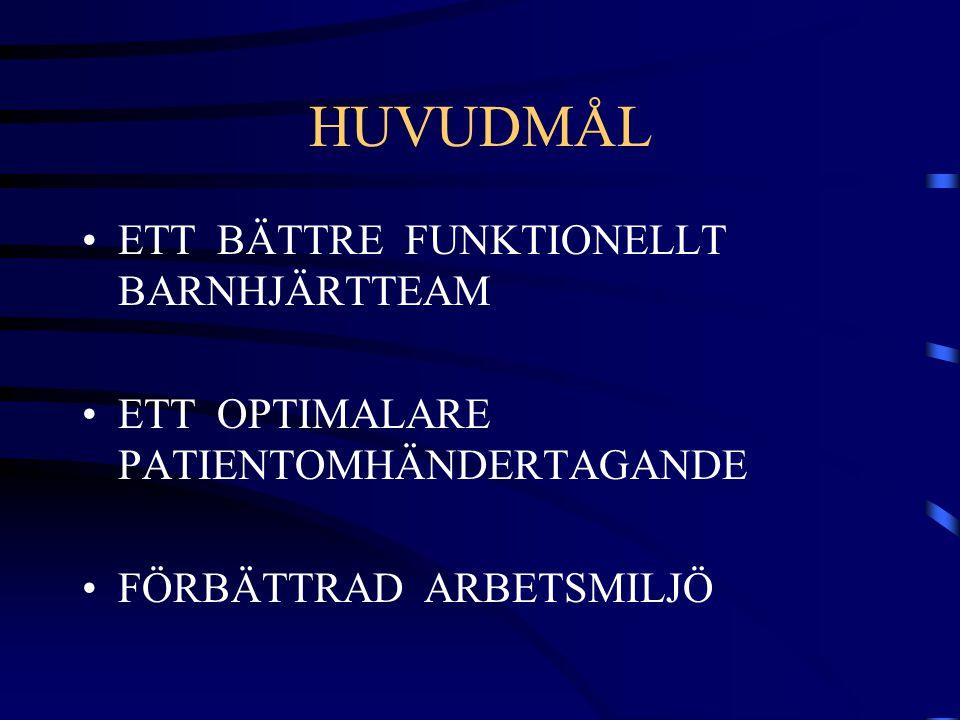 Pinnstatistik v42+43 mott.sekreterare admin.spindel Hjärtmott.verksamheten speciell-mycket akuttider, mott med o utan ultraljud, olika besökstidslängd.
