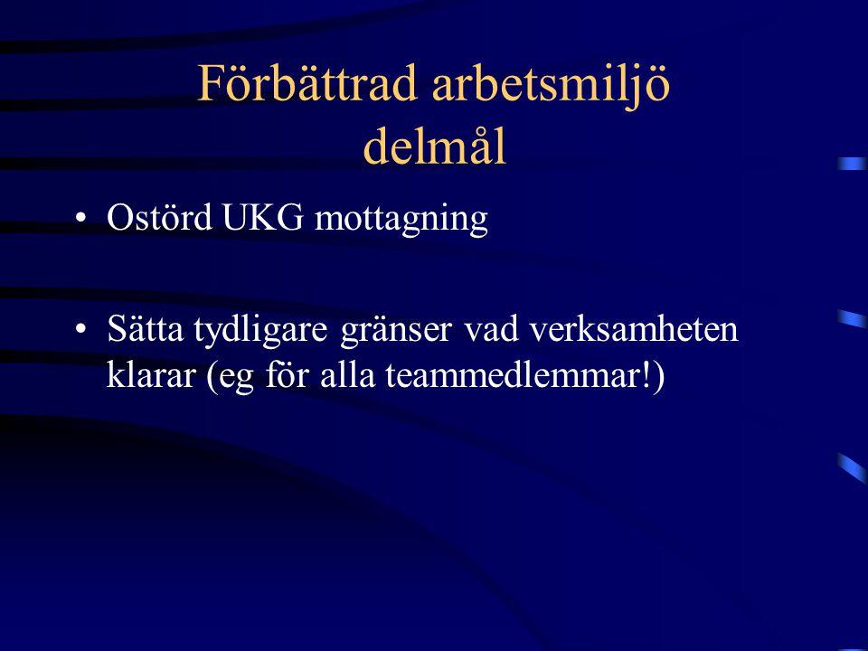 Barnhjärtteamet Helsingborg tackar för ordet
