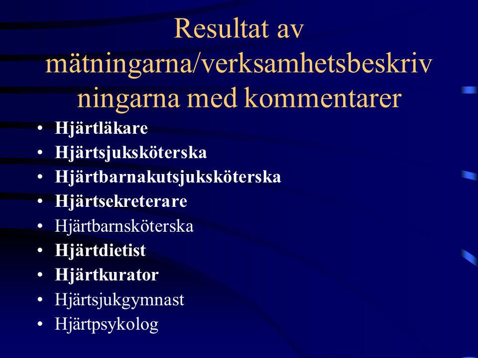 Resultat av mätningarna/verksamhetsbeskriv ningarna med kommentarer Hjärtläkare Hjärtsjuksköterska Hjärtbarnakutsjuksköterska Hjärtsekreterare Hjärtba