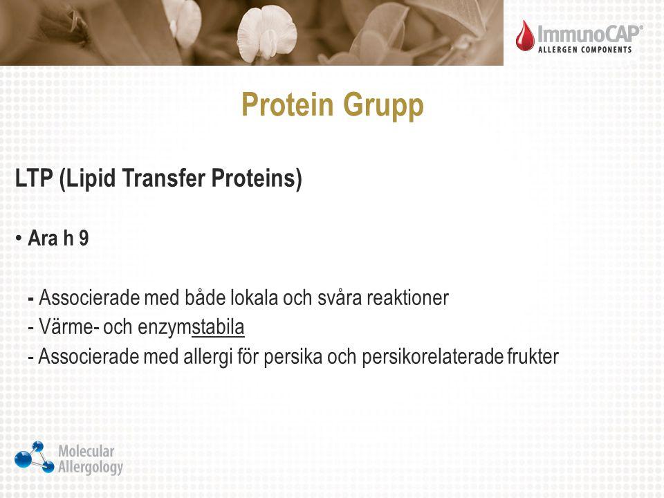 Protein Grupp LTP (Lipid Transfer Proteins) Ara h 9 - Associerade med både lokala och svåra reaktioner - Värme- och enzymstabila - Associerade med all