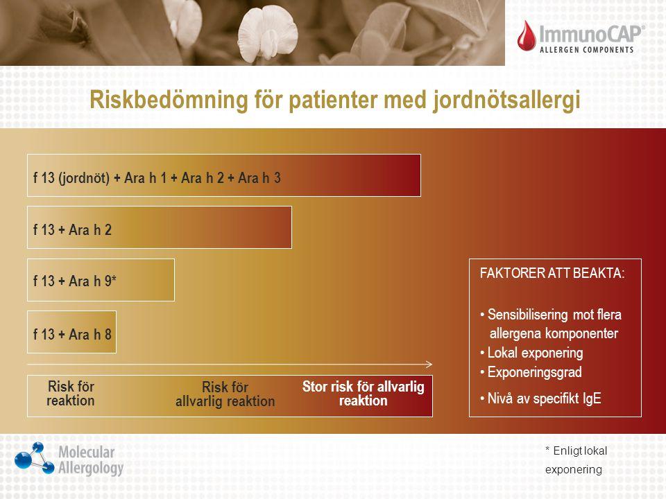 Riskbedömning för patienter med jordnötsallergi FAKTORER ATT BEAKTA: Sensibilisering mot flera allergena komponenter Lokal exponering Exponeringsgrad