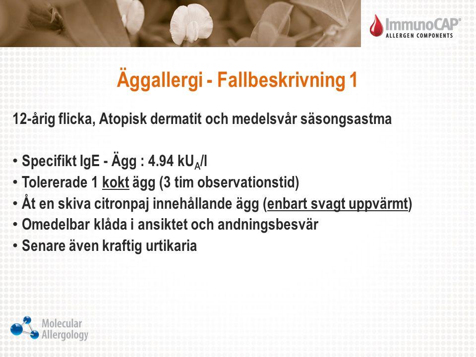 Äggallergi - Fallbeskrivning 1 12-årig flicka, Atopisk dermatit och medelsvår säsongsastma Specifikt IgE - Ägg : 4.94 kU A /l Tolererade 1 kokt ägg (3