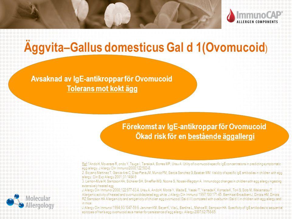 Äggvita–Gallus domesticus Gal d 1(Ovomucoid ) Avsaknad av IgE-antikroppar för Ovomucoid Tolerans mot kokt ägg Förekomst av IgE-antikroppar för Ovomuco