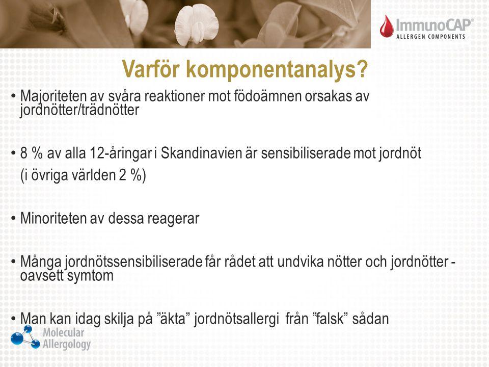 Varför komponentanalys? Majoriteten av svåra reaktioner mot födoämnen orsakas av jordnötter/trädnötter 8 % av alla 12-åringar i Skandinavien är sensib