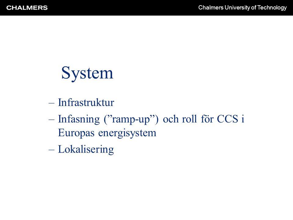 Chalmers University of Technology System –Infrastruktur –Infasning ( ramp-up ) och roll för CCS i Europas energisystem –Lokalisering