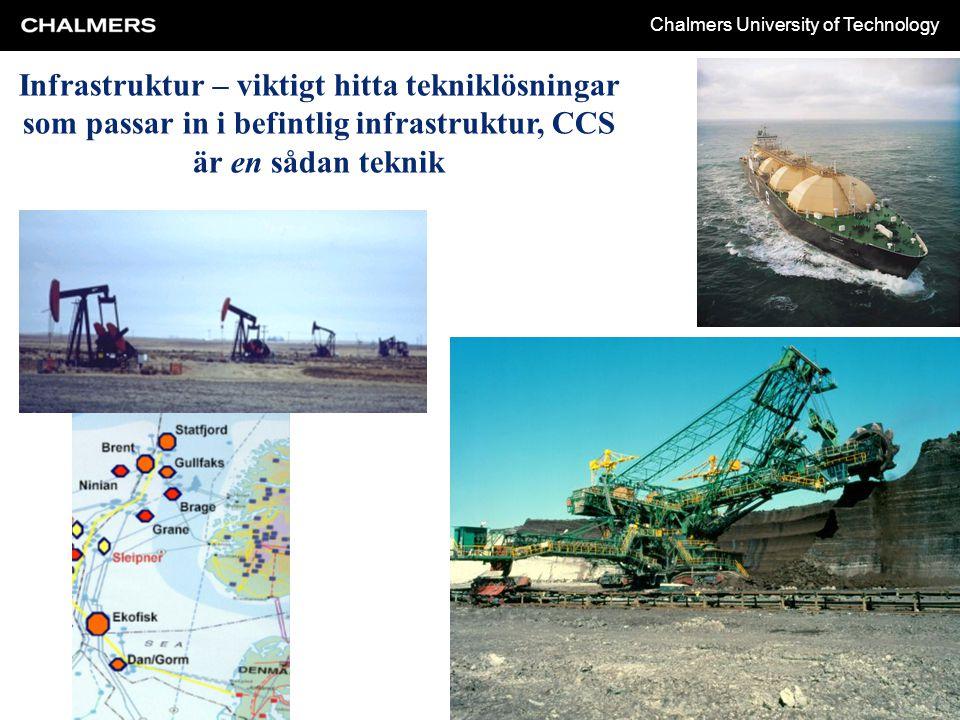 Chalmers University of Technology Infrastruktur – viktigt hitta tekniklösningar som passar in i befintlig infrastruktur, CCS är en sådan teknik
