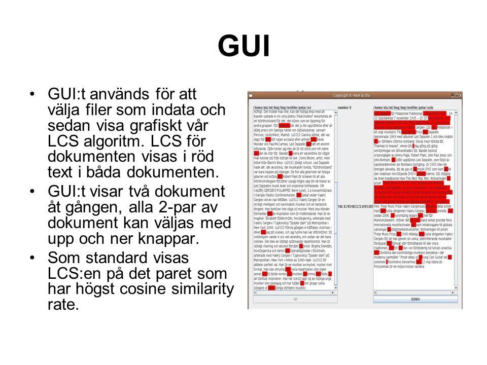 GUI GUI:t används för att välja filer som indata och sedan visa grafiskt vår LCS algoritm. LCS för dokumenten visas i röd text i båda dokumenten. GUI: