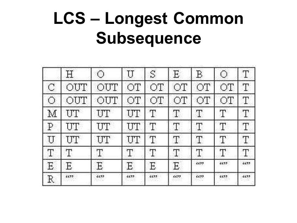 GUI GUI:t används för att välja filer som indata och sedan visa grafiskt vår LCS algoritm.