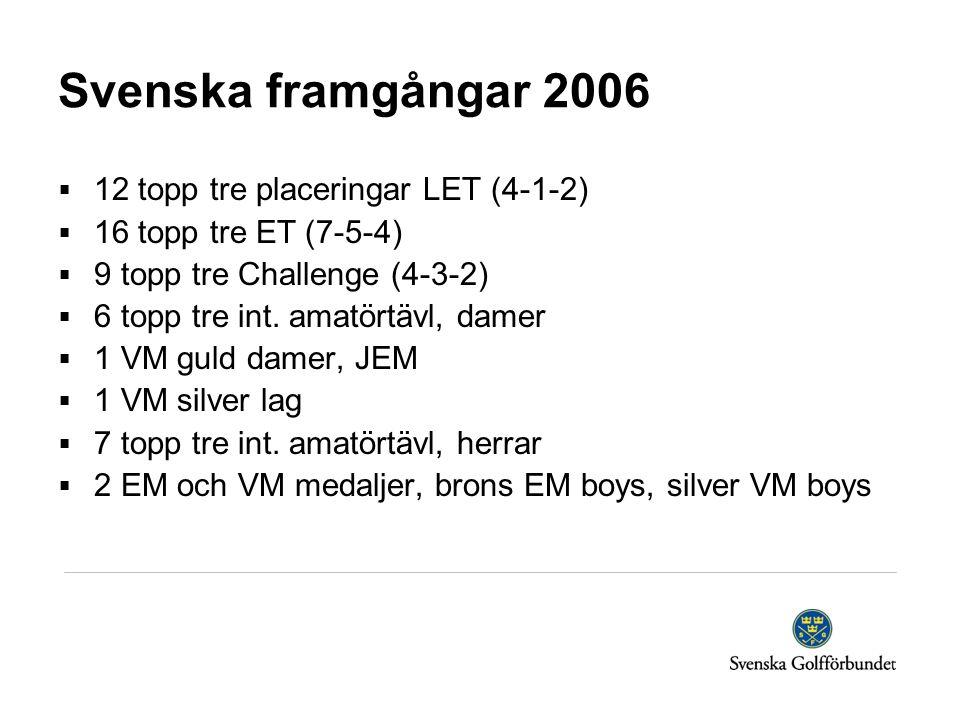 Svenska framgångar 2006  12 topp tre placeringar LET (4-1-2)  16 topp tre ET (7-5-4)  9 topp tre Challenge (4-3-2)  6 topp tre int. amatörtävl, da