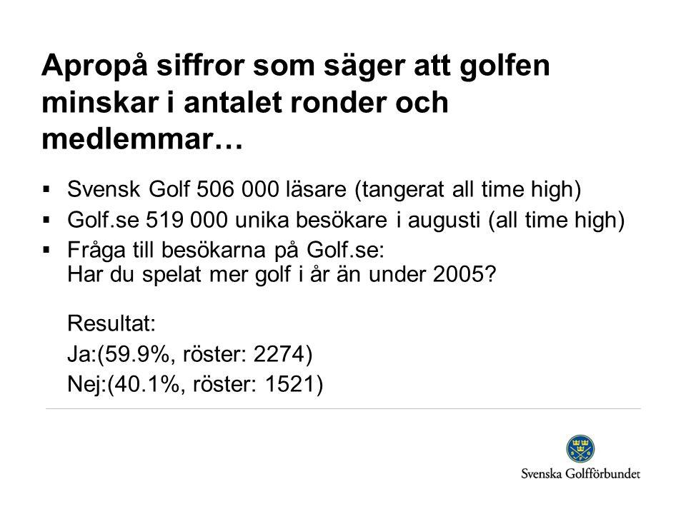 Apropå siffror som säger att golfen minskar i antalet ronder och medlemmar…  Svensk Golf 506 000 läsare (tangerat all time high)  Golf.se 519 000 un