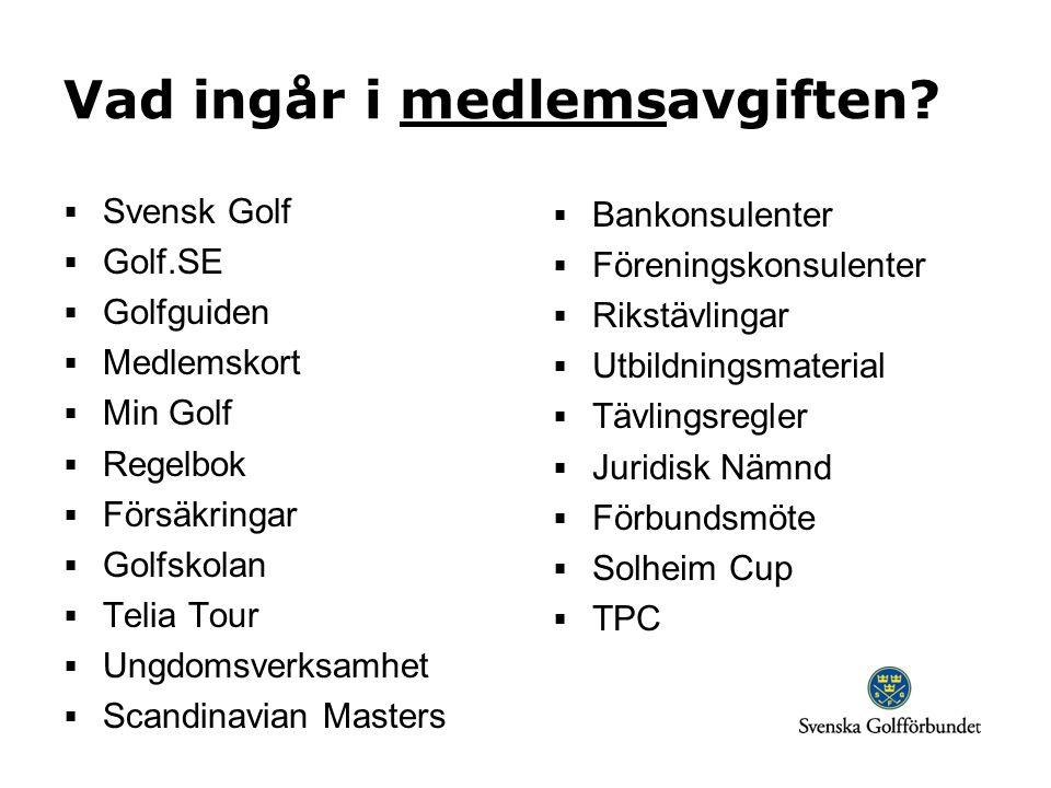 Vad ingår i medlemsavgiften?  Svensk Golf  Golf.SE  Golfguiden  Medlemskort  Min Golf  Regelbok  Försäkringar  Golfskolan  Telia Tour  Ungdo