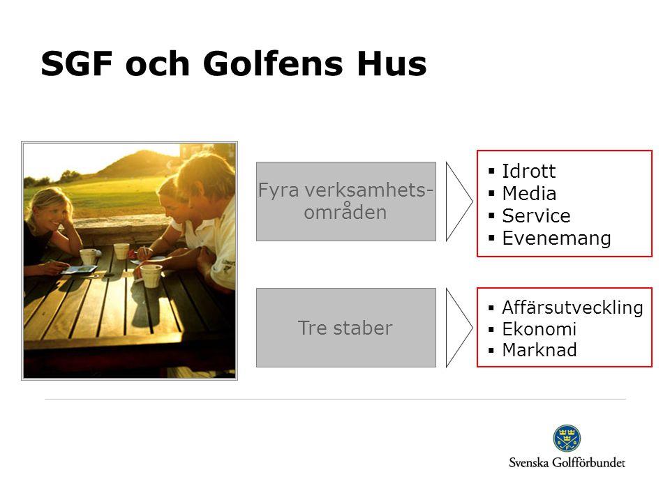 SGF och Golfens Hus Fyra verksamhets- områden  Idrott  Media  Service  Evenemang Tre staber  Affärsutveckling  Ekonomi  Marknad