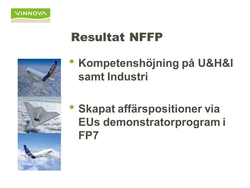 Resultat NFFP Kompetenshöjning på U&H&I samt Industri Skapat affärspositioner via EUs demonstratorprogram i FP7