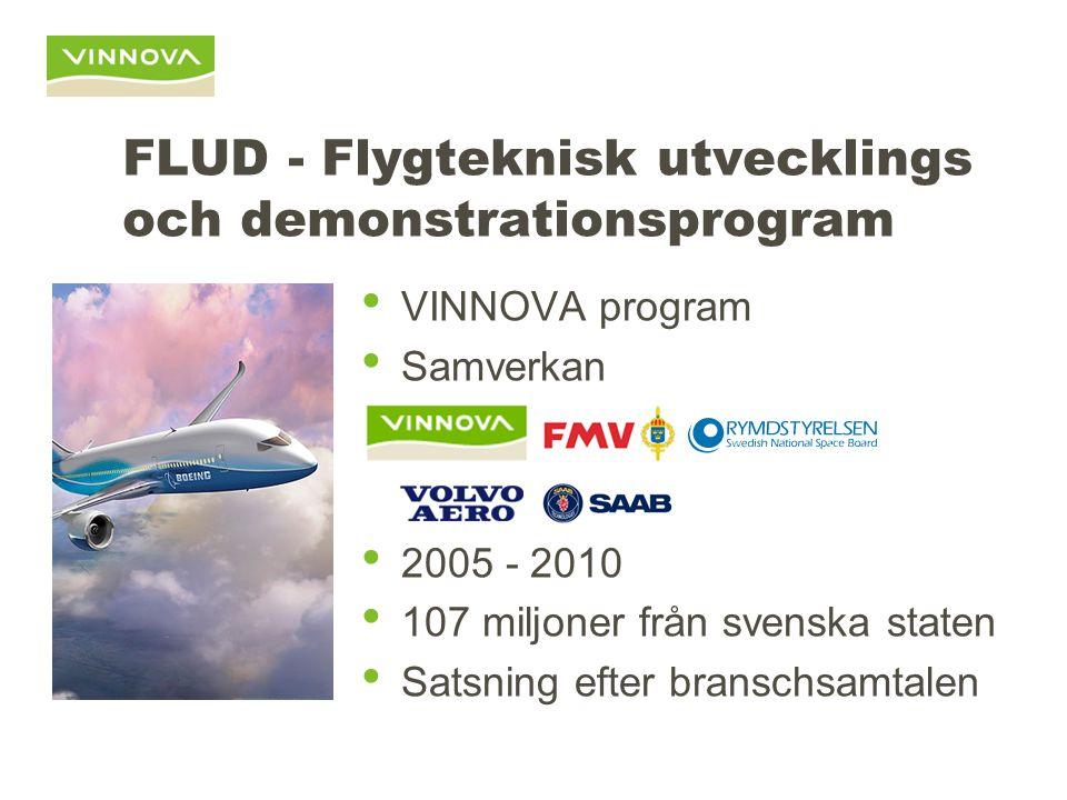 FLUD - Flygteknisk utvecklings och demonstrationsprogram VINNOVA program Samverkan 2005 - 2010 107 miljoner från svenska staten Satsning efter bransch