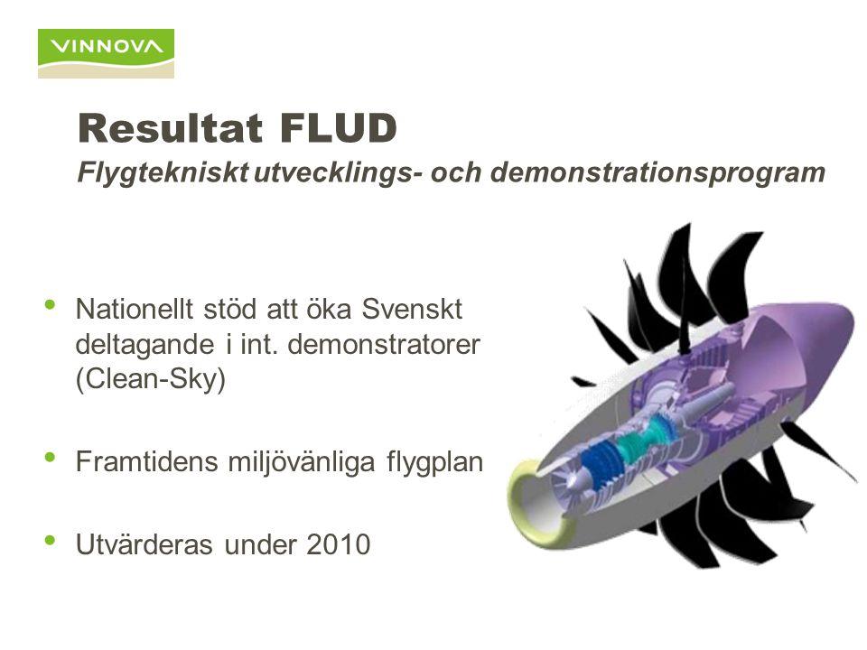 Resultat FLUD Flygtekniskt utvecklings- och demonstrationsprogram Nationellt stöd att öka Svenskt deltagande i int. demonstratorer (Clean-Sky) Framtid