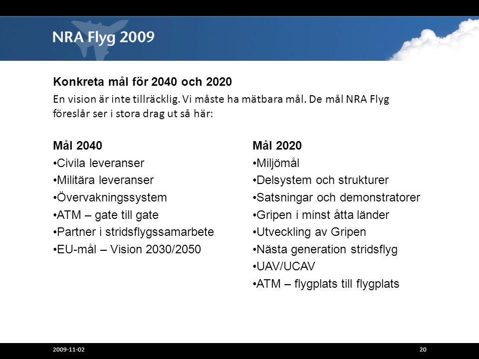 Mål 2040 Civila leveranser Militära leveranser Övervakningssystem ATM – gate till gate Partner i stridsflygssamarbete EU-mål – Vision 2030/2050 Mål 2020 Miljömål Delsystem och strukturer Satsningar och demonstratorer Gripen i minst åtta länder Utveckling av Gripen Nästa generation stridsflyg UAV/UCAV ATM – flygplats till flygplats 2009-11-0220 Konkreta mål för 2040 och 2020 En vision är inte tillräcklig.