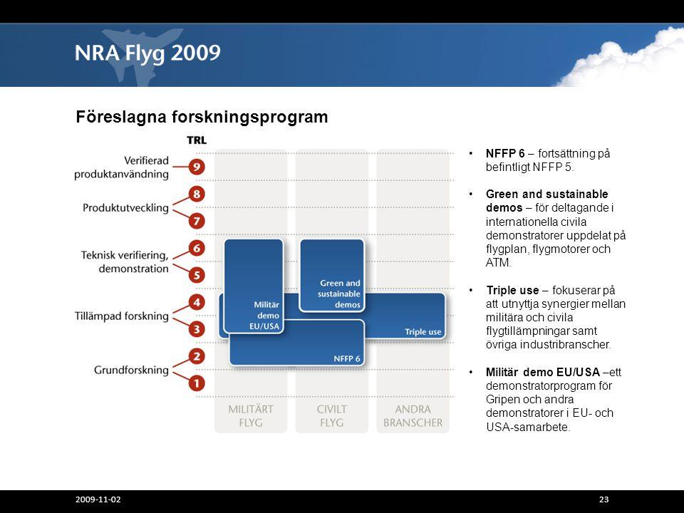 Föreslagna forskningsprogram 2009-11-0223 NFFP 6 – fortsättning på befintligt NFFP 5. Green and sustainable demos – för deltagande i internationella c