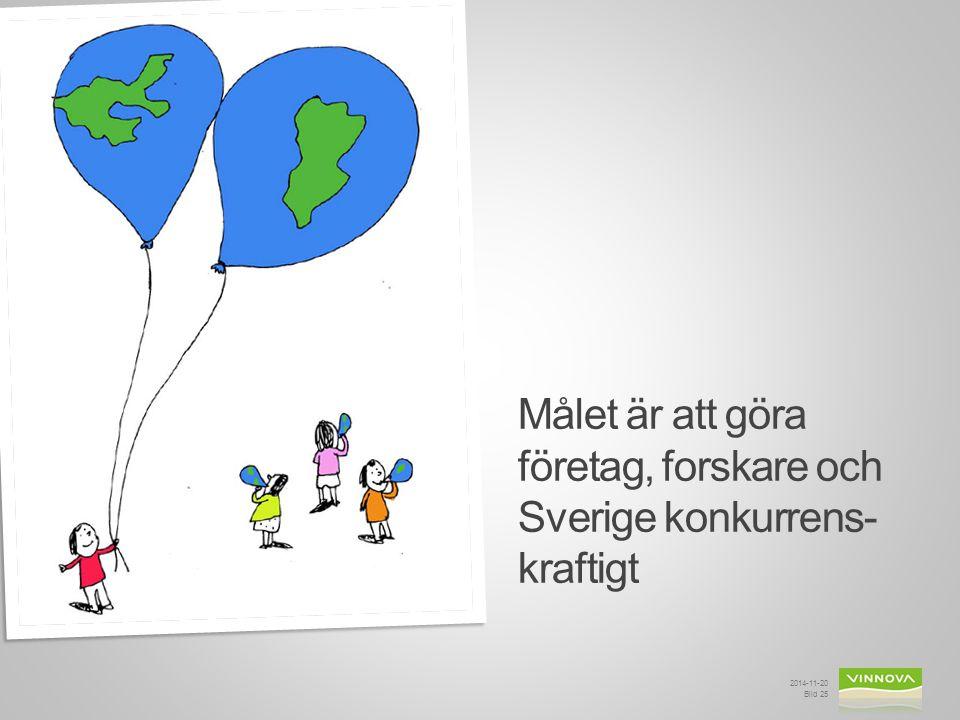 2014-11-20 Bild 25 Målet är att göra företag, forskare och Sverige konkurrens- kraftigt