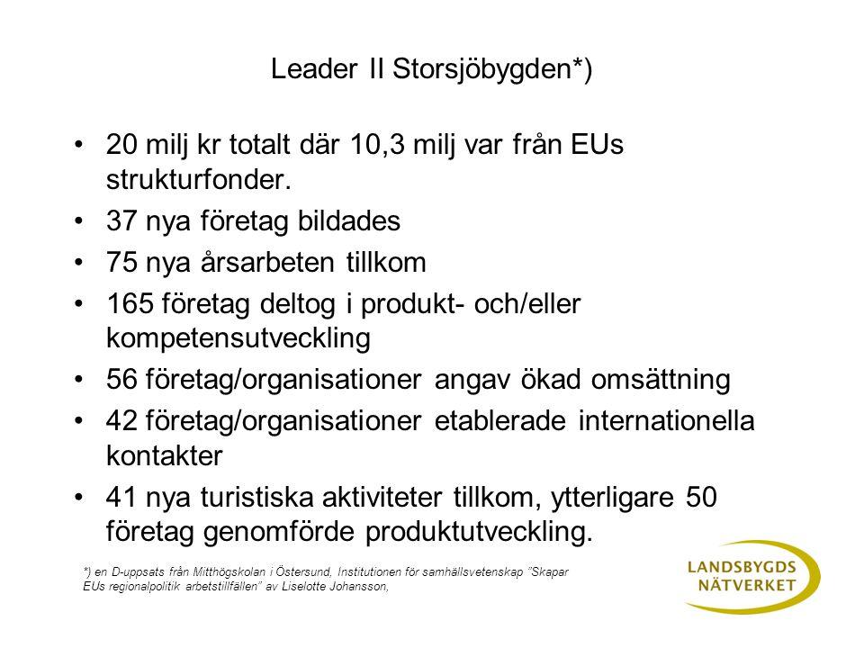 Leader II Storsjöbygden*) 20 milj kr totalt där 10,3 milj var från EUs strukturfonder.