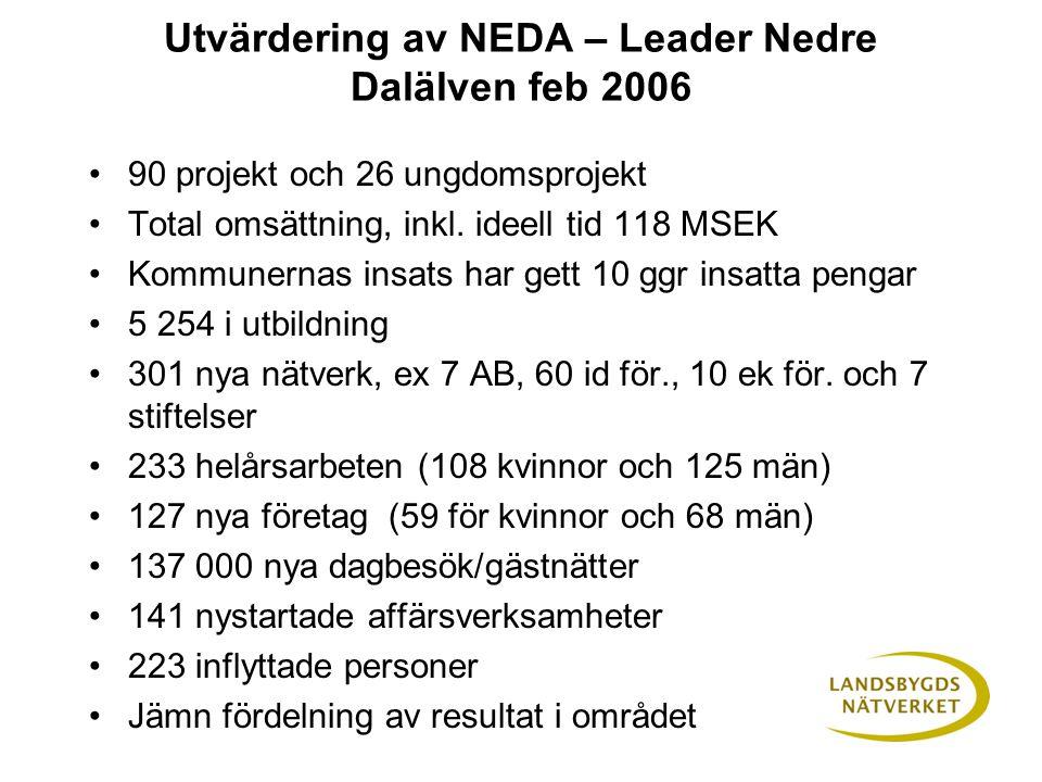 Utvärdering av NEDA – Leader Nedre Dalälven feb 2006 90 projekt och 26 ungdomsprojekt Total omsättning, inkl.
